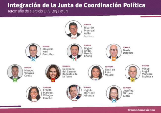 junta-coordinacion-politica.jpg